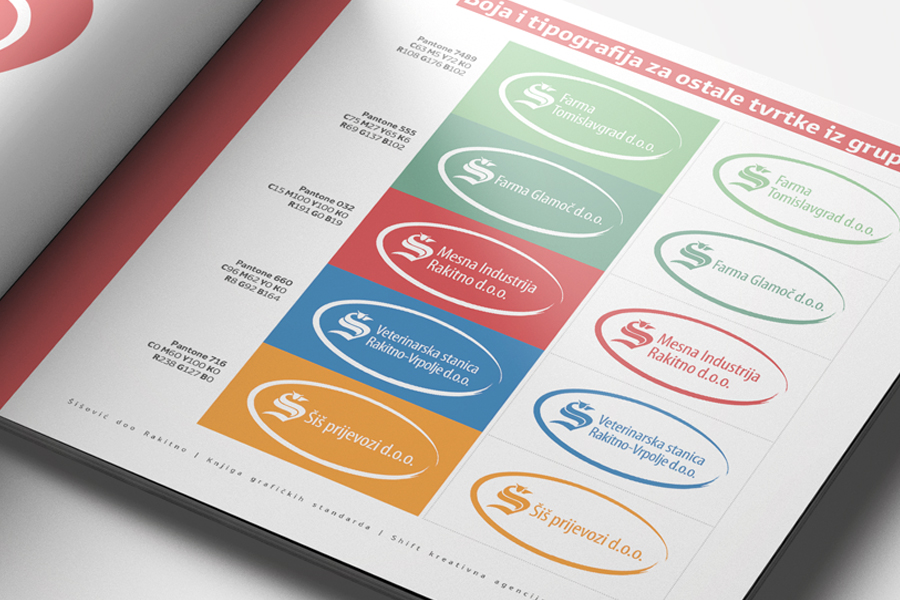 Redizajn logotipa, knjiga grafičkih standarda i dizajn pakiranja shift
