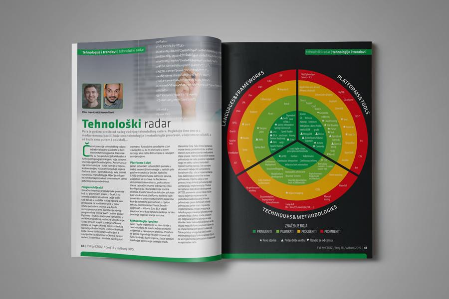 Dizajn informativnog časopisa FYI, grafički dizajn shift mostar